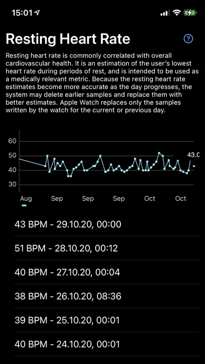 Resting Heart Rate Pro