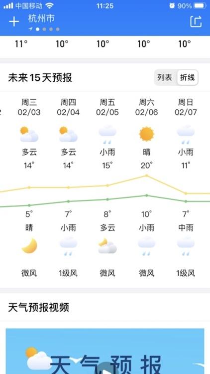 出行天气预报
