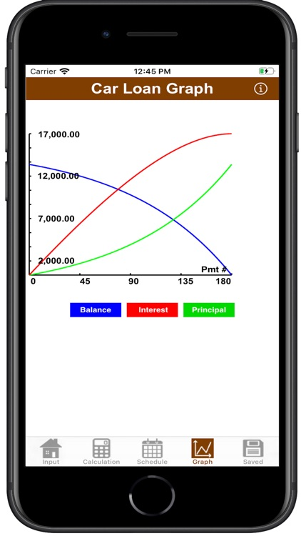 Car Loan Calculator Plus Pro screenshot-3