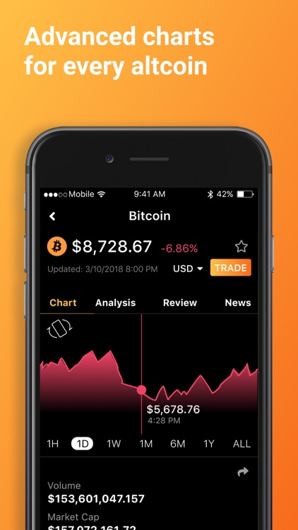 Bitcoin & Crypto Tracker screenshot-3