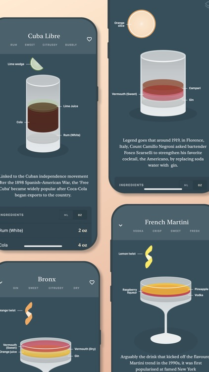 coupe: cocktail recipes