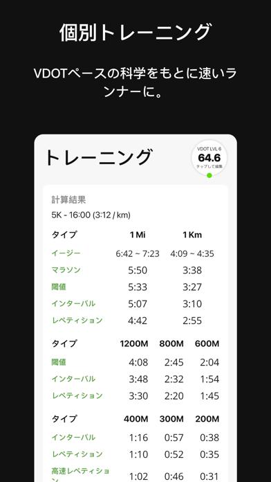 VDOT Running Calculatorのおすすめ画像2