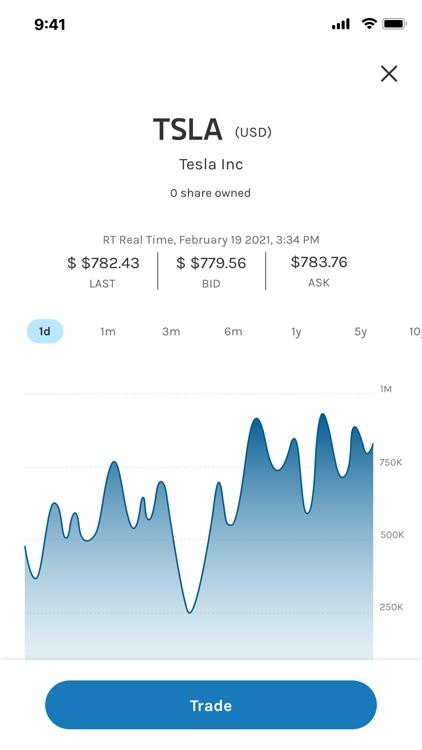 Morgan Stanley Wealth Canada screenshot-4