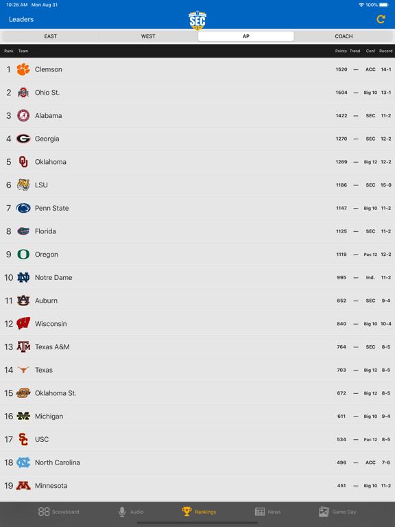 SEC Football Scores screenshot