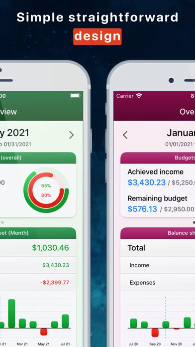 MoneyStats - Бюджет и финансыСкриншоты 9