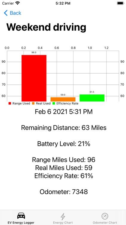 EV Energy Logger screenshot-4