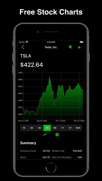 Stock Scanner - Stock Market Screenshot