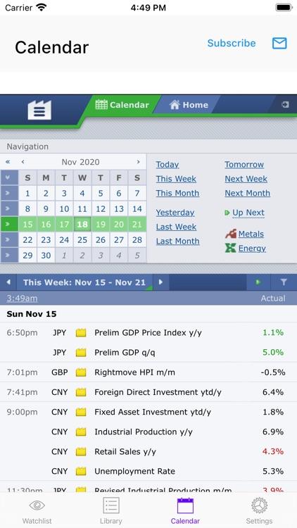 Easy Trend Meter screenshot-4