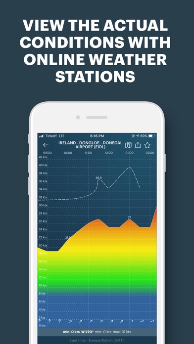 Windy.app - wind & weather Screenshot