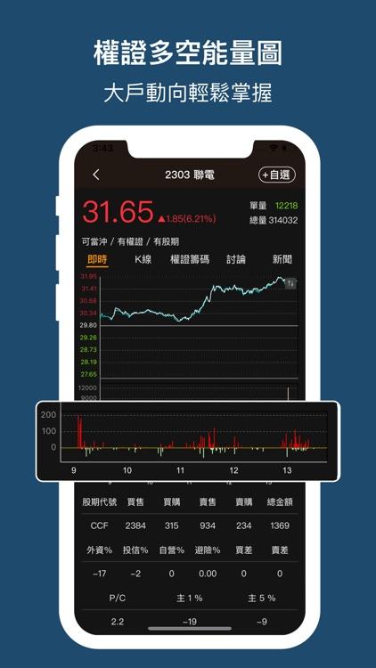權證小哥-股市全方位獨門監控 screenshot-3