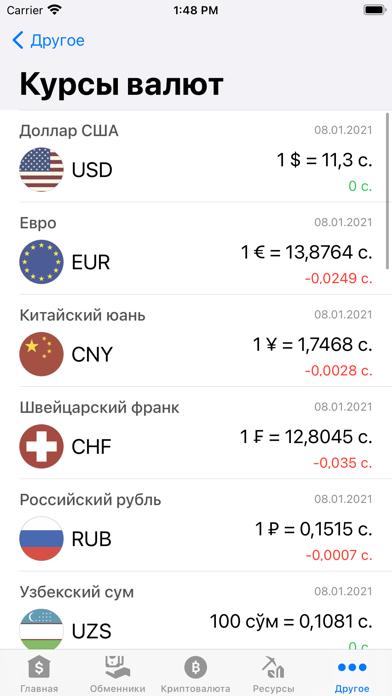 Курсы валют ТаджикистанаСкриншоты 10