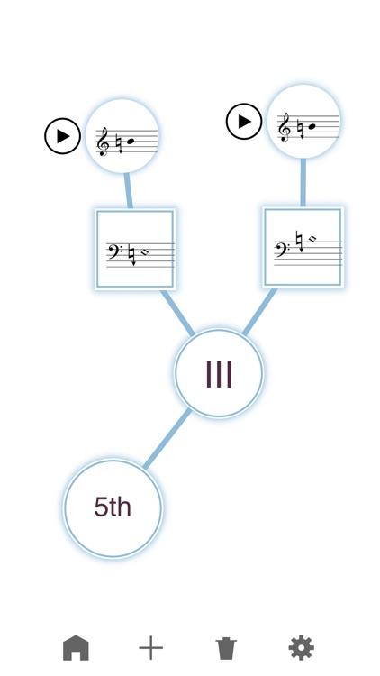 Cello Map App