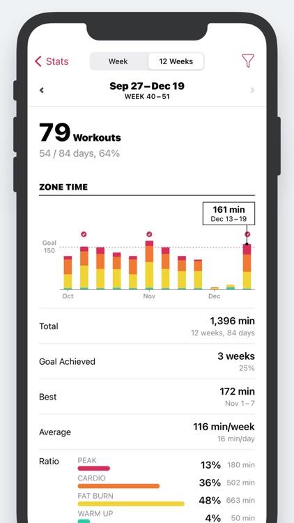 Zones for Training screenshot-4