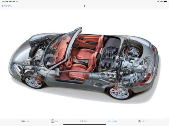 自動車の構造のおすすめ画像8