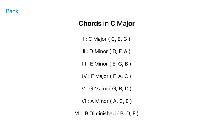 Guitar Scales Essentials screenshot-7