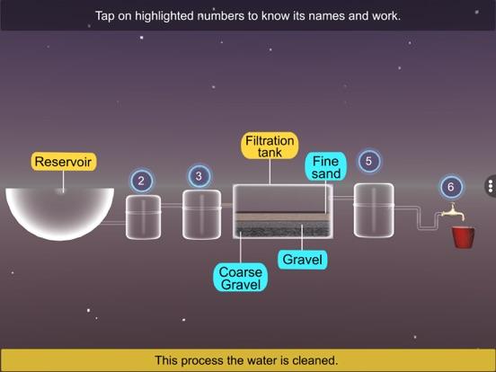 Water Purification System screenshot 13