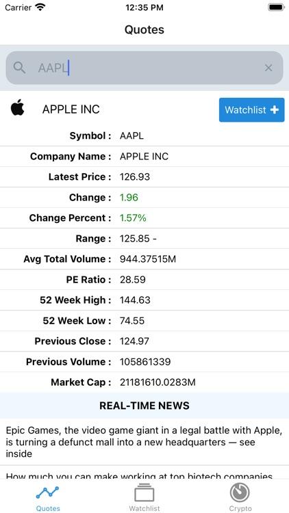 Finaza Stocks