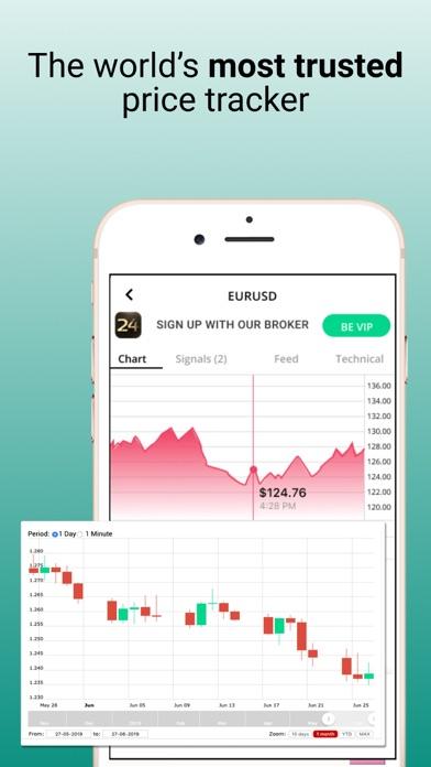 bitcoin investment sites schweiz was sind forex signale