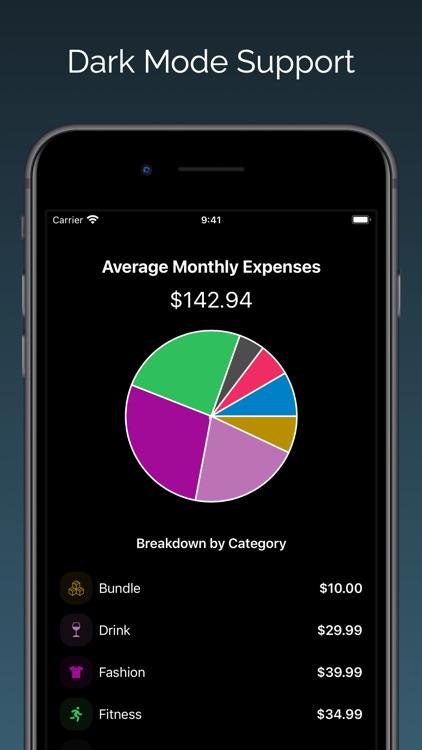 Daxal - Subscription Tracking screenshot-5
