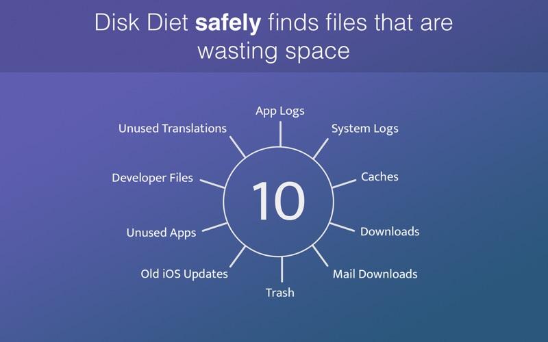 Disk Diet Screenshots