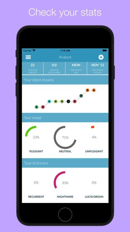 Dreamboard App
