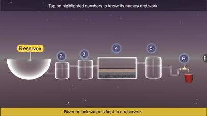 Water Purification System screenshot 3