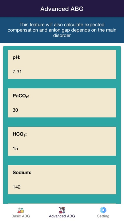 Complete ABG Analysis