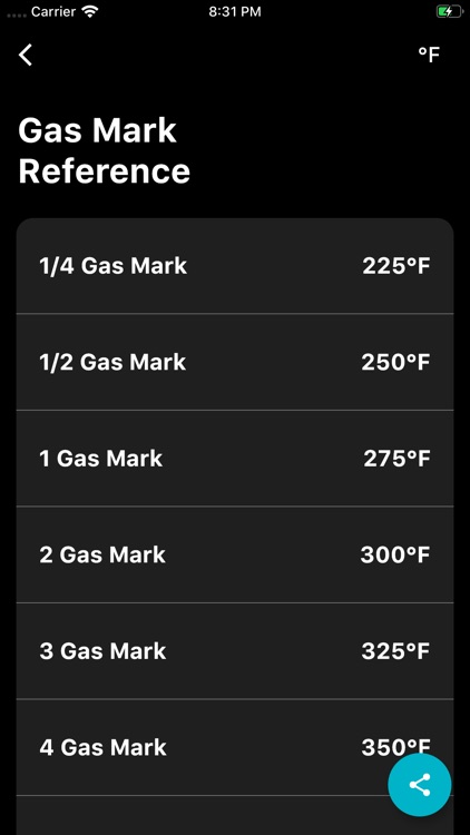 My Kitchen Calculator screenshot-8