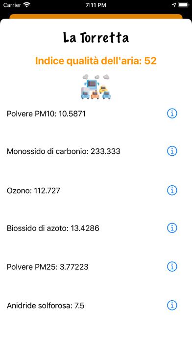 Qualità Aria screenshot 8
