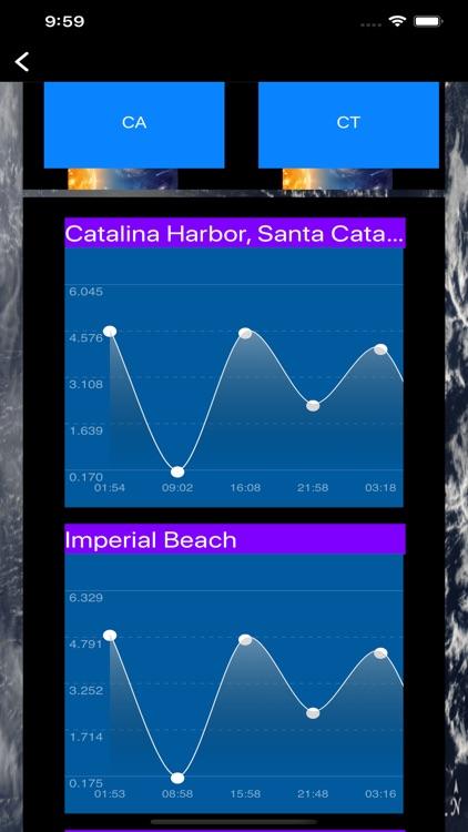 Instant NOAA Tide Lite screenshot-7