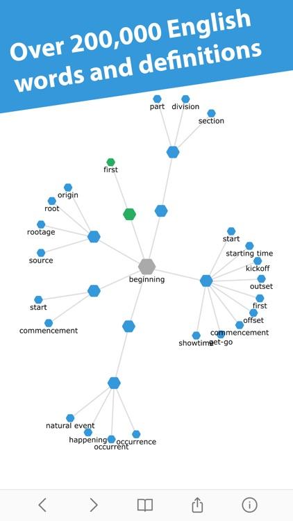 Interactive Thesaurus screenshot-0