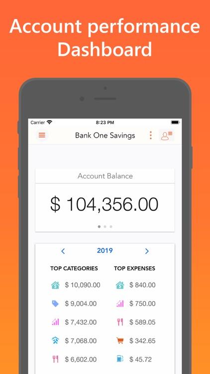 Easy Spending Budget