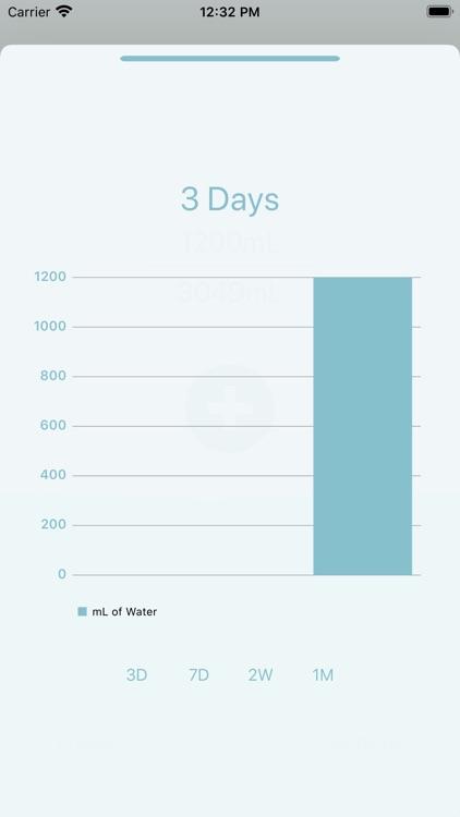 Hydrate - Water Tracker