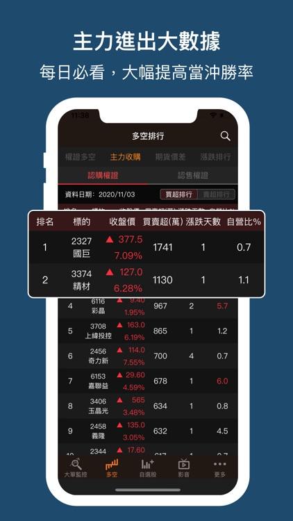 權證小哥-股市全方位獨門監控 screenshot-5