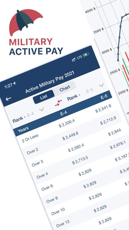 Military Retire Pay screenshot-4