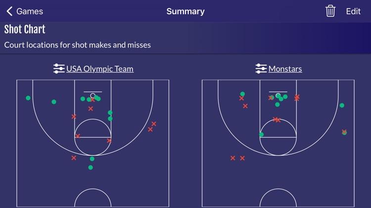 Easy Stats for Basketball screenshot-4
