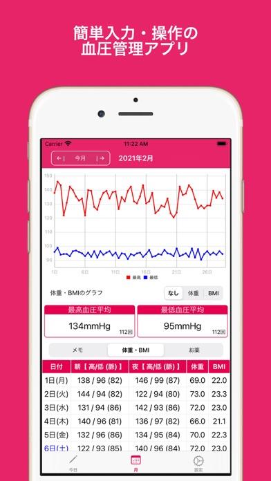 シンプルな血圧管理アプリのスクリーンショット1