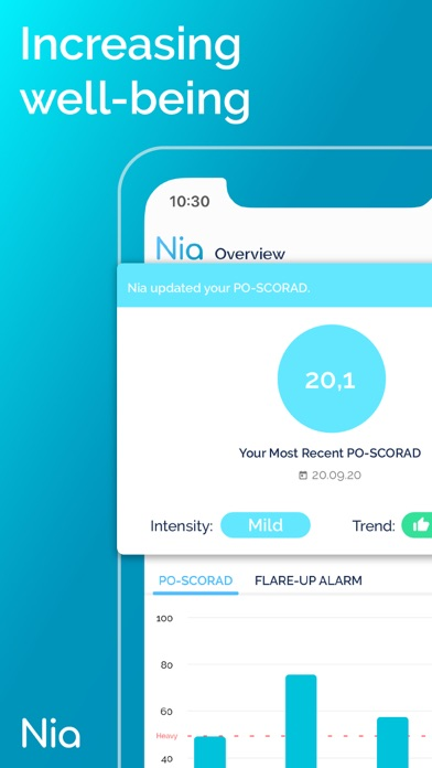 cancel Eczema App | Nia app subscription image 1