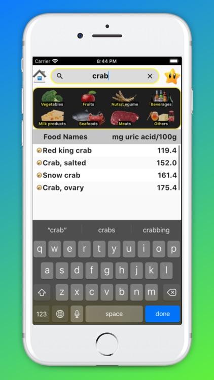 Gout Diet - Acid Uric Table screenshot-3