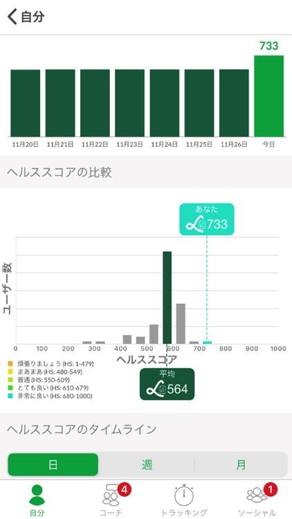 Linkx score