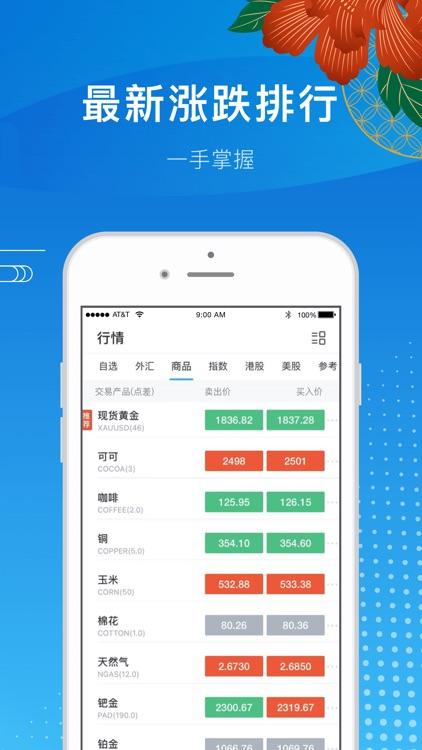 犀牛智投外汇-贵金属原油投资交易软件 screenshot-5