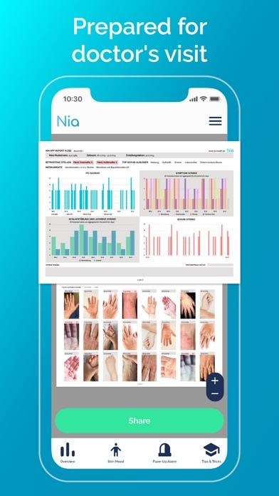 messages.download Eczema App | Nia software