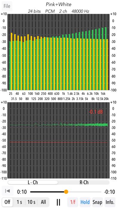 Music Frequency Analyzerのおすすめ画像3