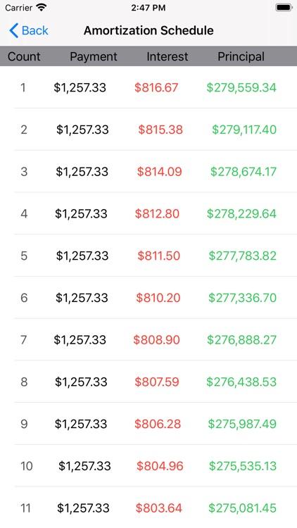 Mortgage My Calculator screenshot-6