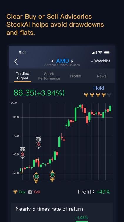 StockAiPro: AI stocks analysis