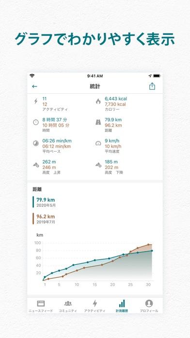 adidas Running ランニング&ウォーキング ScreenShot5