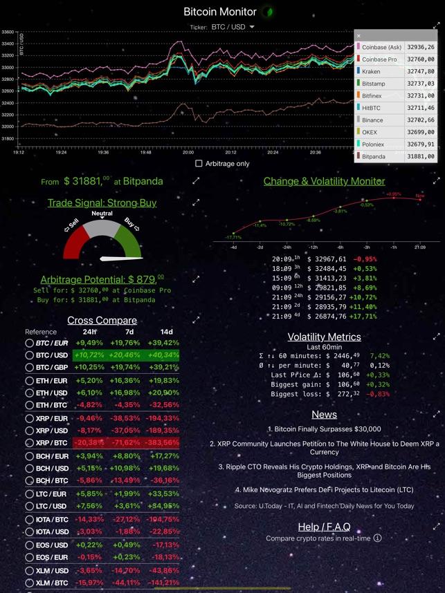 btc monitor