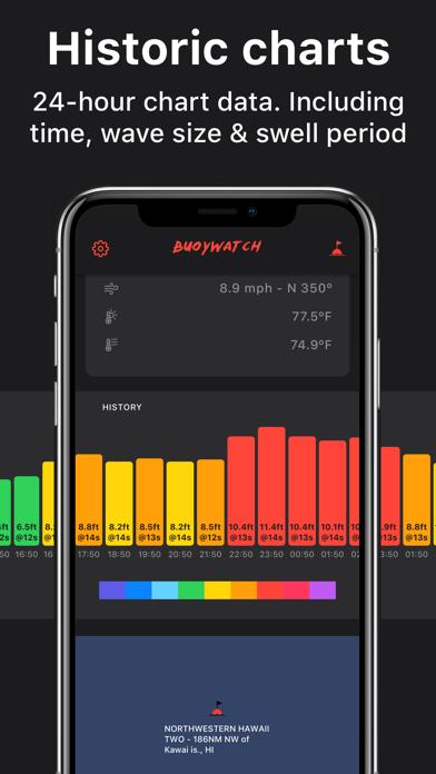 Buoywatch - NOAA buoys data Screenshots