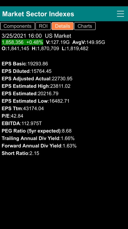 Stock Market Sector Indexes