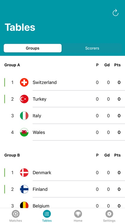Euro Football App 2020 in 2021 screenshot-3